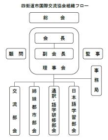 yocca-soshikizu